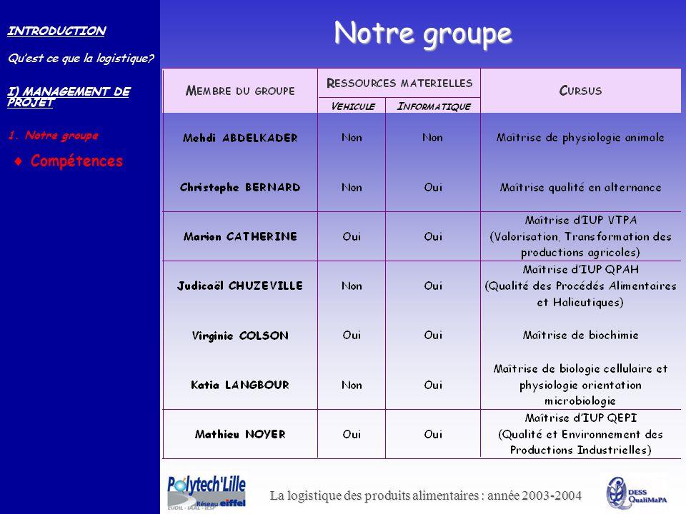 Notre groupe  Compétences INTRODUCTION Qu'est ce que la logistique