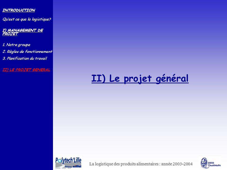 II) Le projet général INTRODUCTION Qu'est ce que la logistique