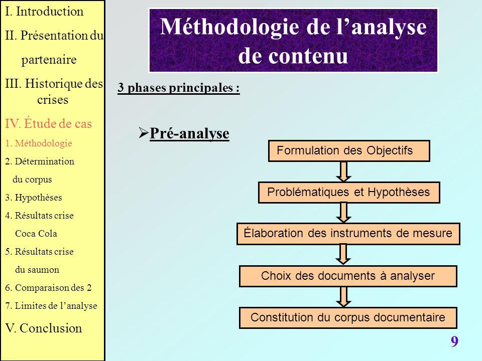 Méthodologie de l'analyse de contenu
