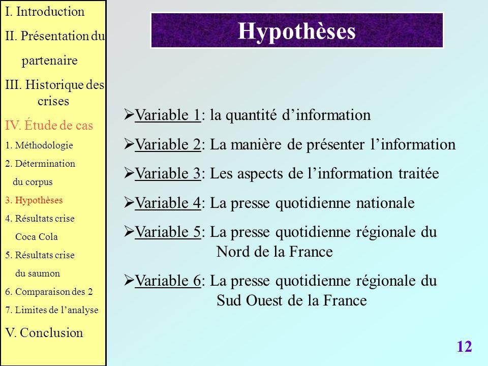 Hypothèses Variable 1: la quantité d'information
