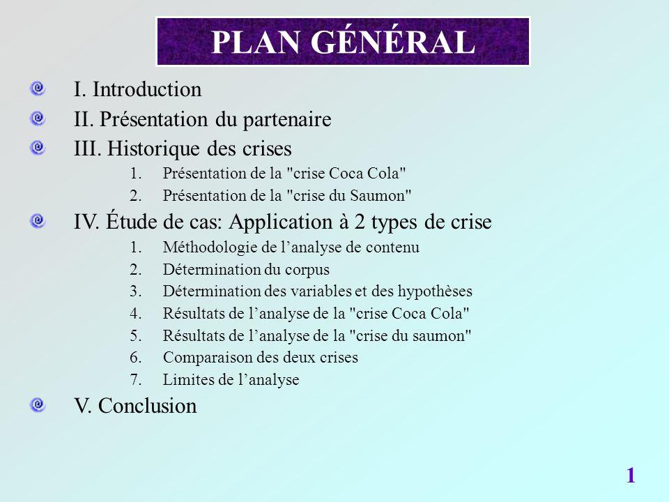 PLAN GÉNÉRAL I. Introduction II. Présentation du partenaire
