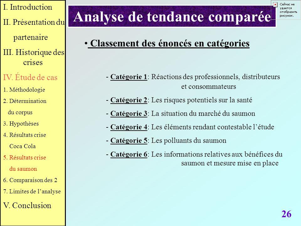 Analyse de tendance comparée Classement des énoncés en catégories