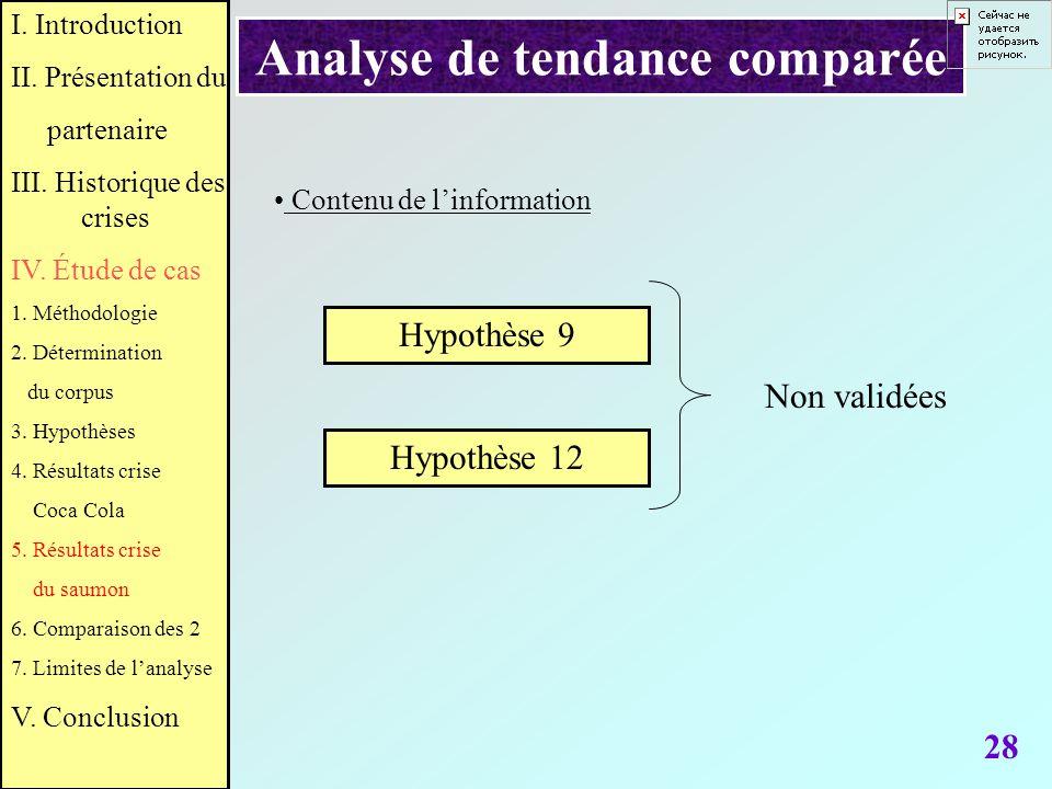 Analyse de tendance comparée