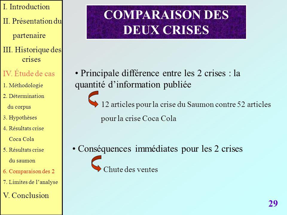 COMPARAISON DES DEUX CRISES