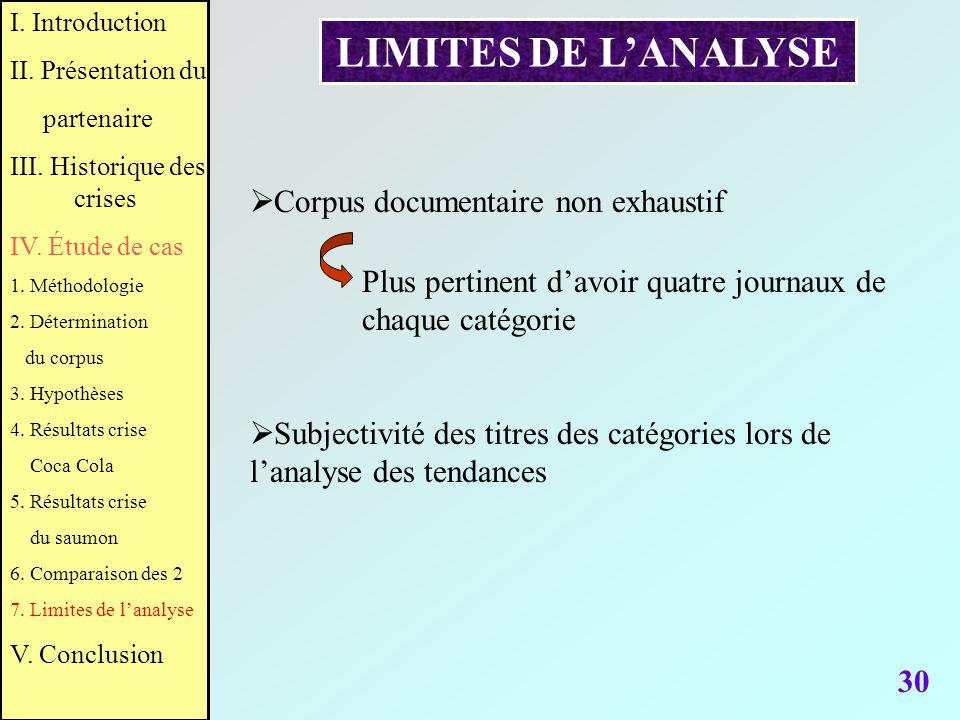 LIMITES DE L'ANALYSE Corpus documentaire non exhaustif