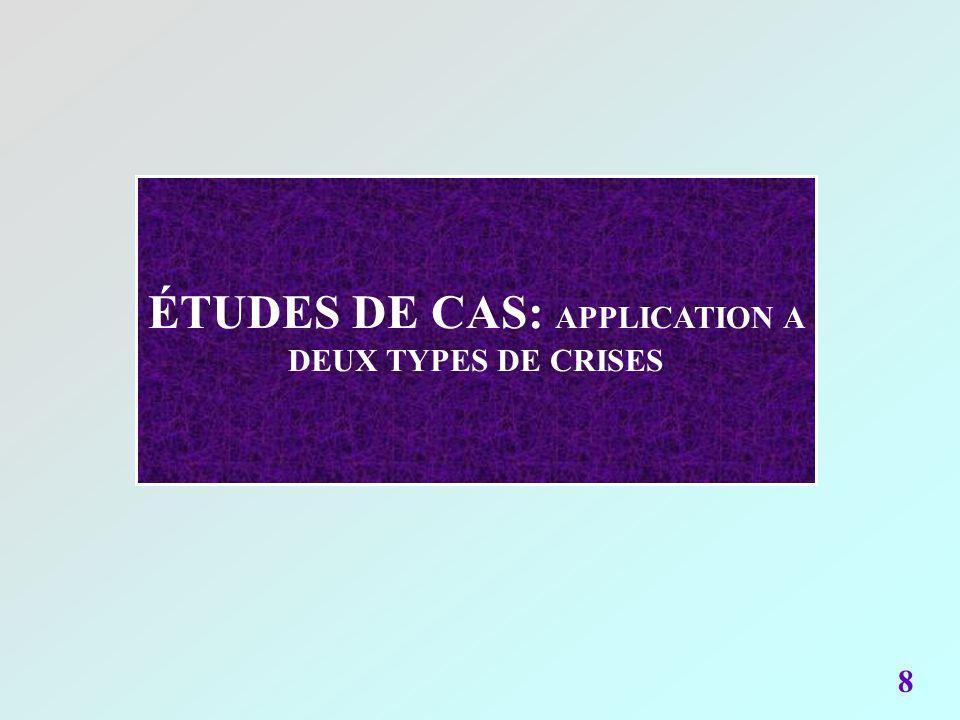 ÉTUDES DE CAS: APPLICATION A DEUX TYPES DE CRISES