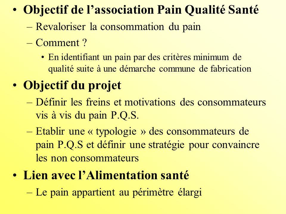 Objectif de l'association Pain Qualité Santé