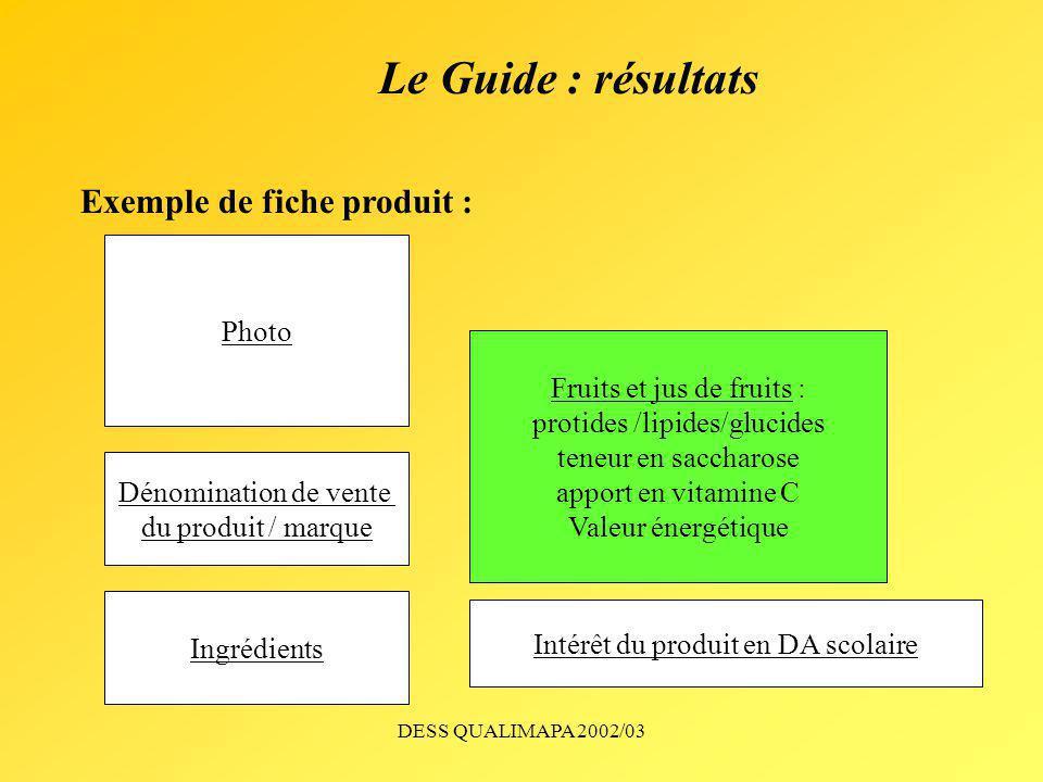 Le Guide : résultats Exemple de fiche produit : Valeur Nutritionnelle