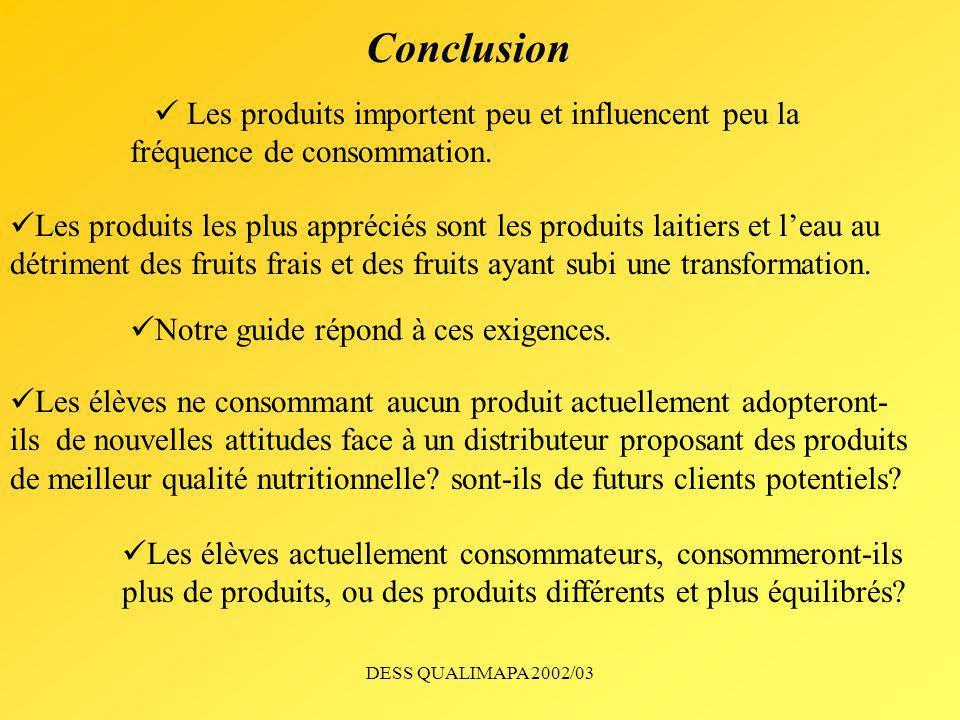 Conclusion  Les produits importent peu et influencent peu la fréquence de consommation.