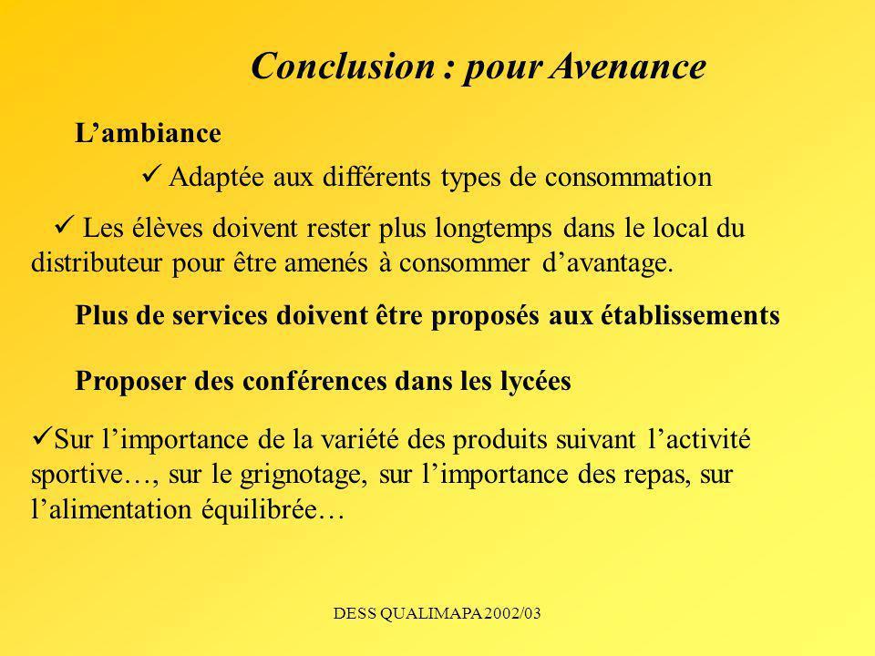 Conclusion : pour Avenance