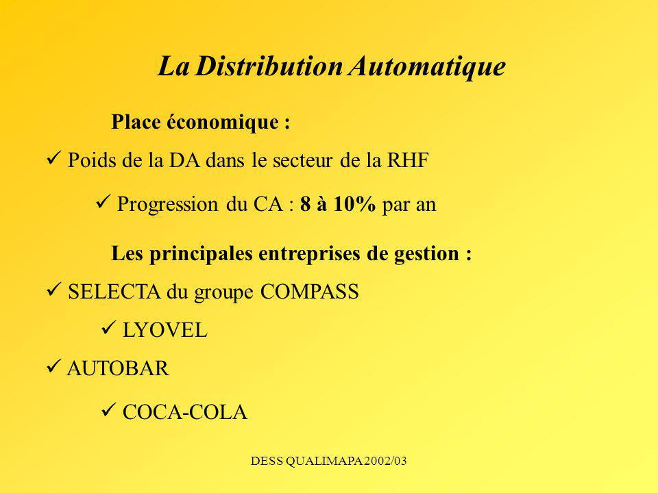 La Distribution Automatique