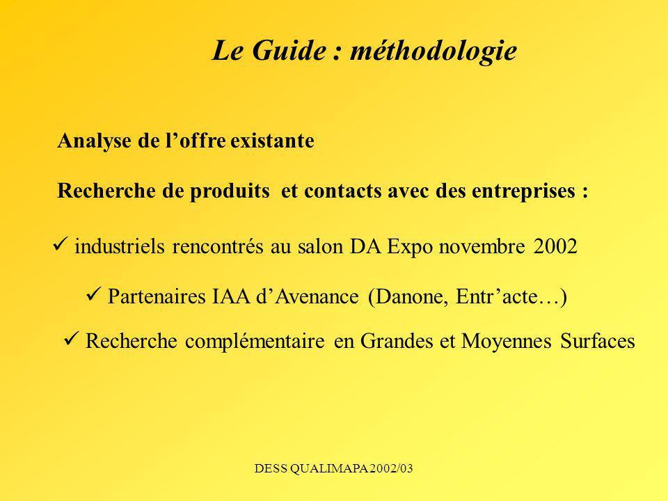 Le Guide : méthodologie