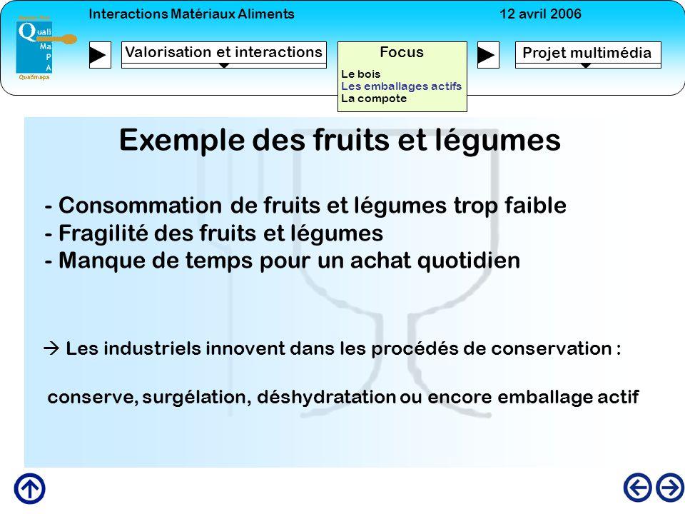 Exemple des fruits et légumes