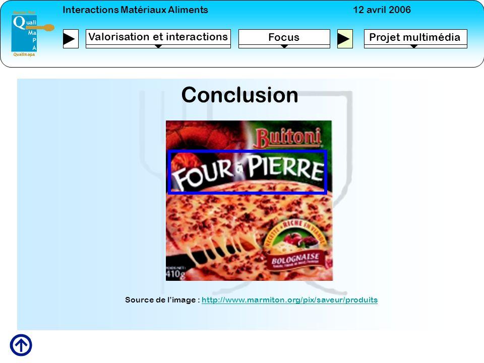 Conclusion Valorisation et interactions Focus Projet multimédia