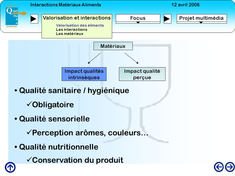 Qualité sanitaire / hygiénique Obligatoire Qualité sensorielle