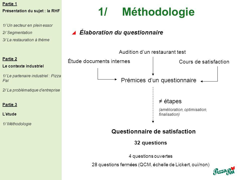 28 questions fermées (QCM, échelle de Lickert, oui/non)