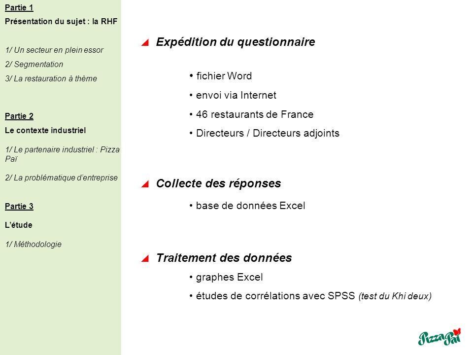 fichier Word Expédition du questionnaire envoi via Internet