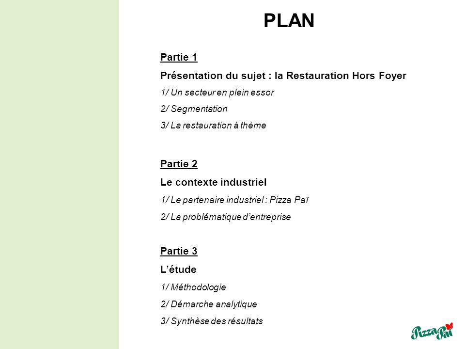PLAN Partie 1 Présentation du sujet : la Restauration Hors Foyer