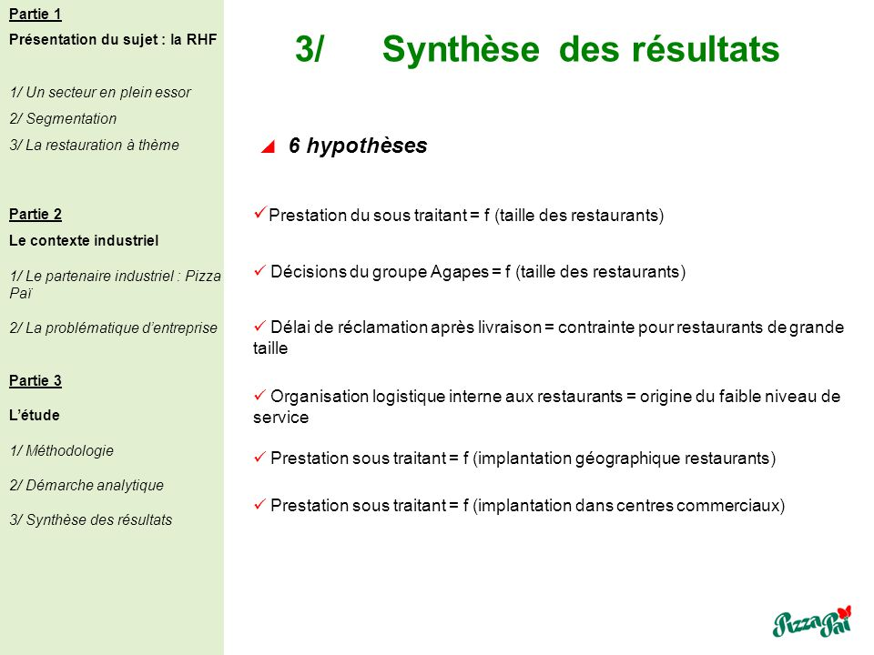 3/ Synthèse des résultats