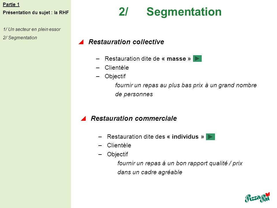2/ Segmentation Restauration collective Restauration commerciale