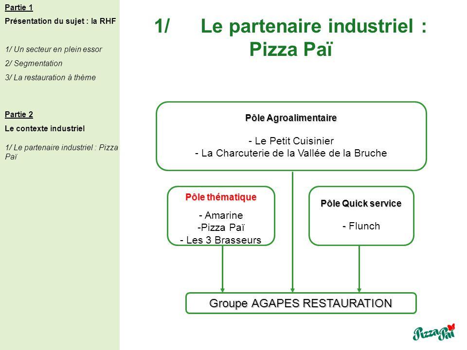 1/ Le partenaire industriel : Pizza Paï