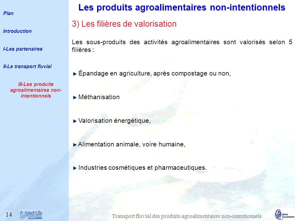 Les produits agroalimentaires non-intentionnels