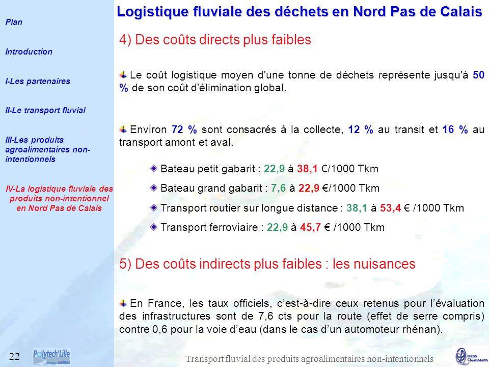 Logistique fluviale des déchets en Nord Pas de Calais