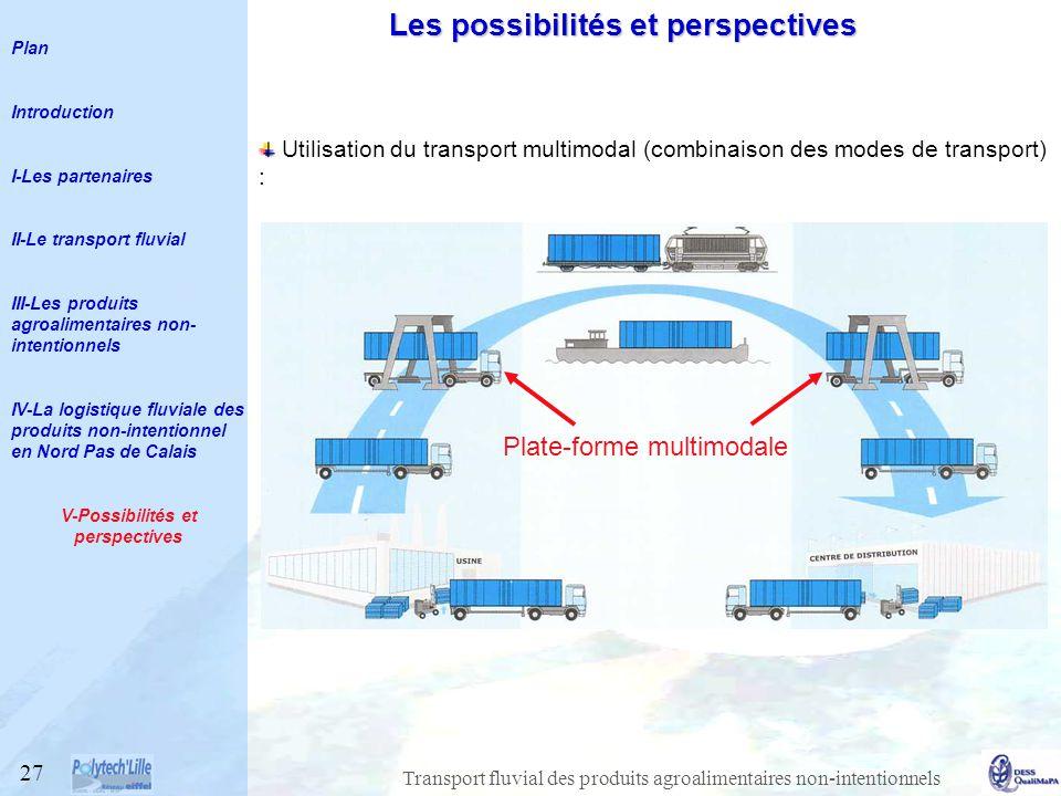 V-Possibilités et perspectives Les possibilités et perspectives