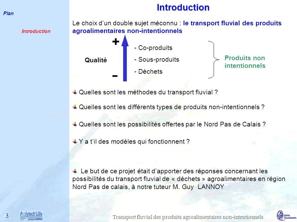Plan Introduction. Introduction. Le choix d'un double sujet méconnu : le transport fluvial des produits agroalimentaires non-intentionnels.