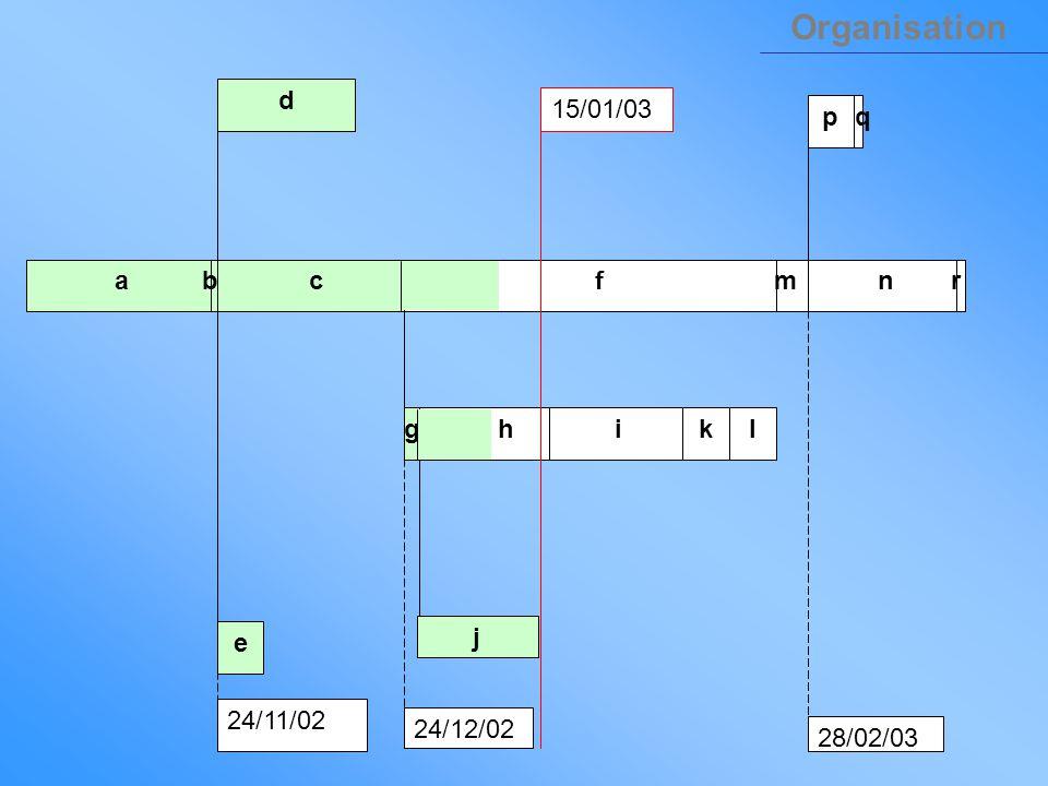 Organisation d 15/01/03 p q a b c f m n r g h i k l e j 24/11/02
