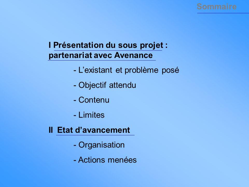 Sommaire I Présentation du sous projet : partenariat avec Avenance. - L'existant et problème posé.