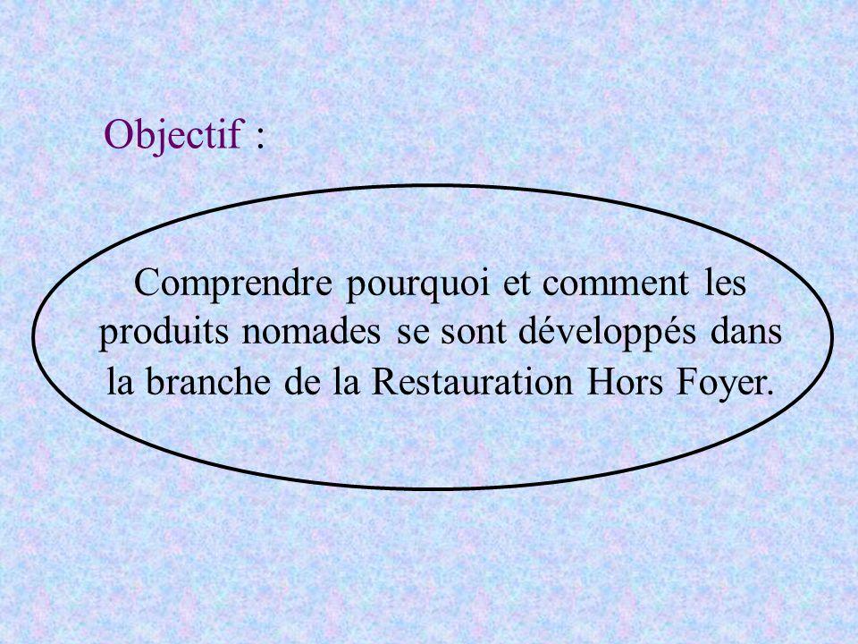 Objectif : Comprendre pourquoi et comment les produits nomades se sont développés dans la branche de la Restauration Hors Foyer.