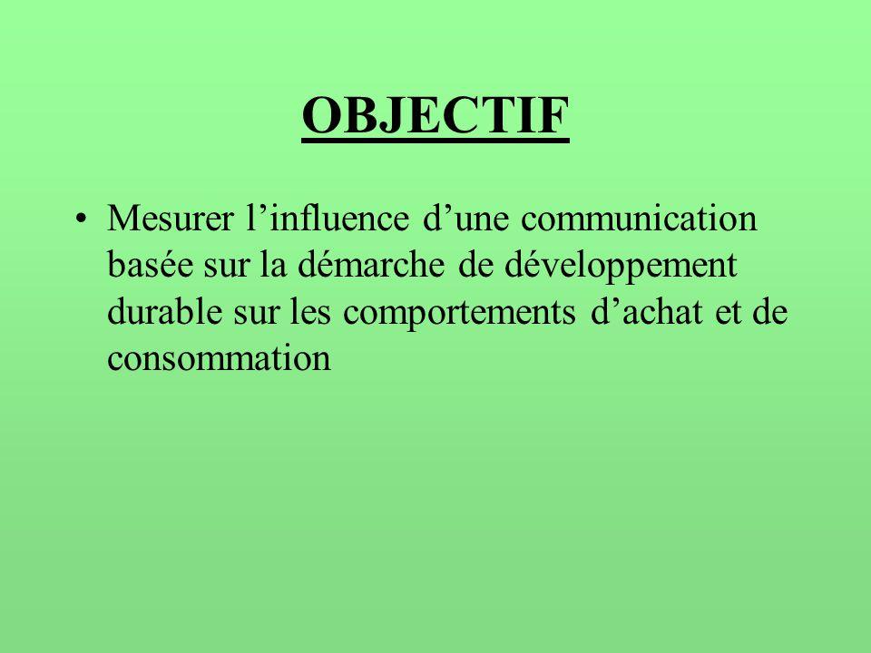 OBJECTIF Mesurer l'influence d'une communication basée sur la démarche de développement durable sur les comportements d'achat et de consommation.