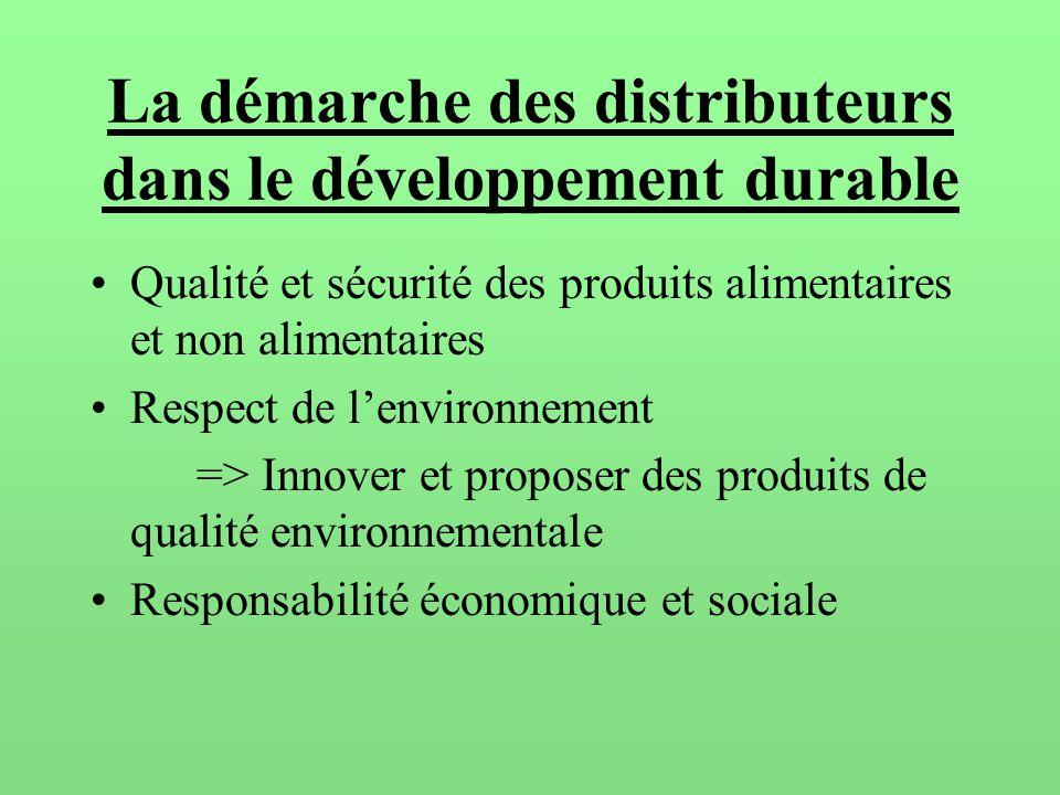 La démarche des distributeurs dans le développement durable