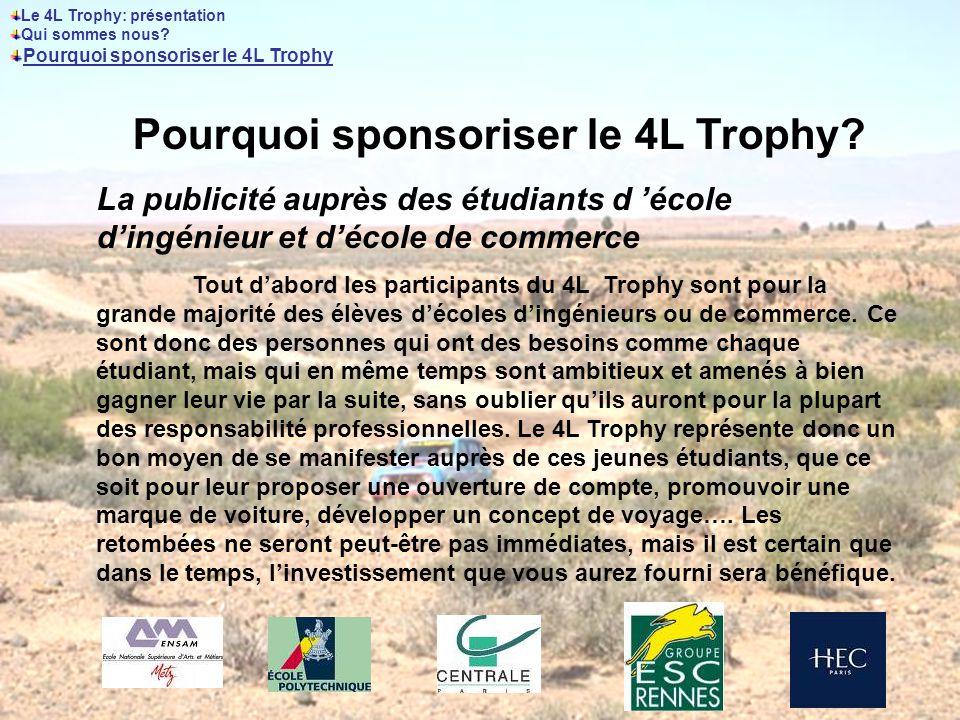 Pourquoi sponsoriser le 4L Trophy