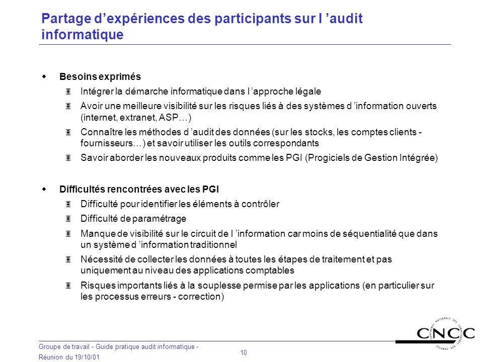 Partage d'expériences des participants sur l 'audit informatique