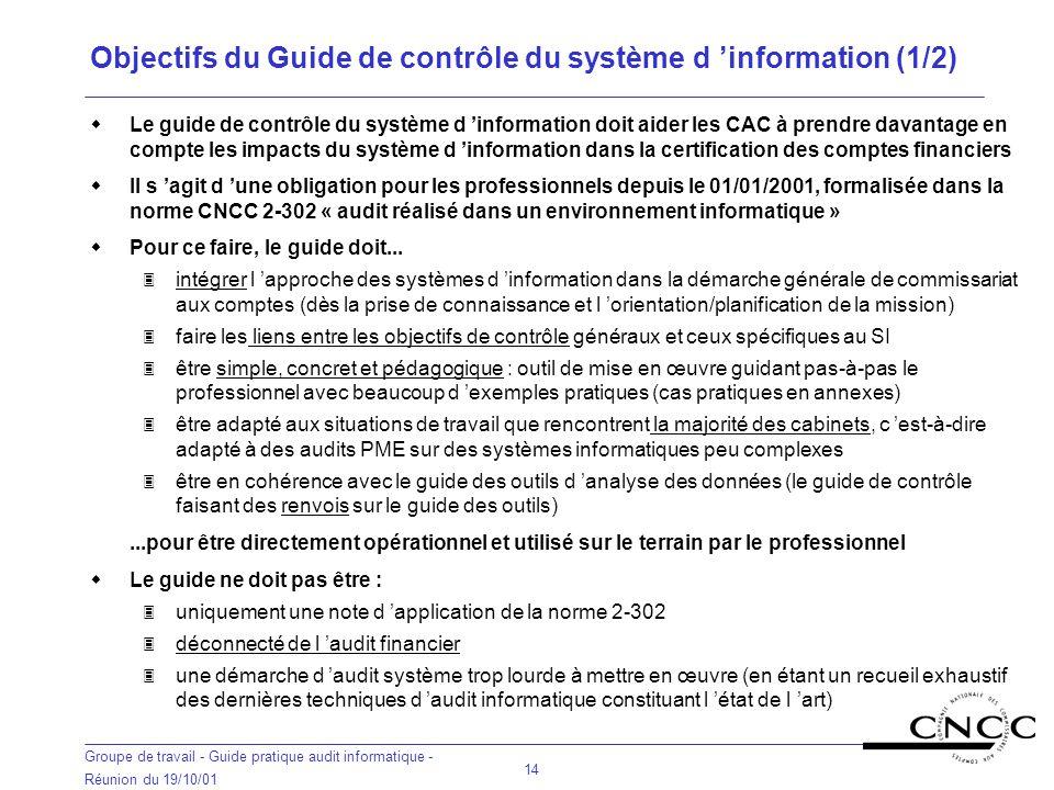 Objectifs du Guide de contrôle du système d 'information (1/2)