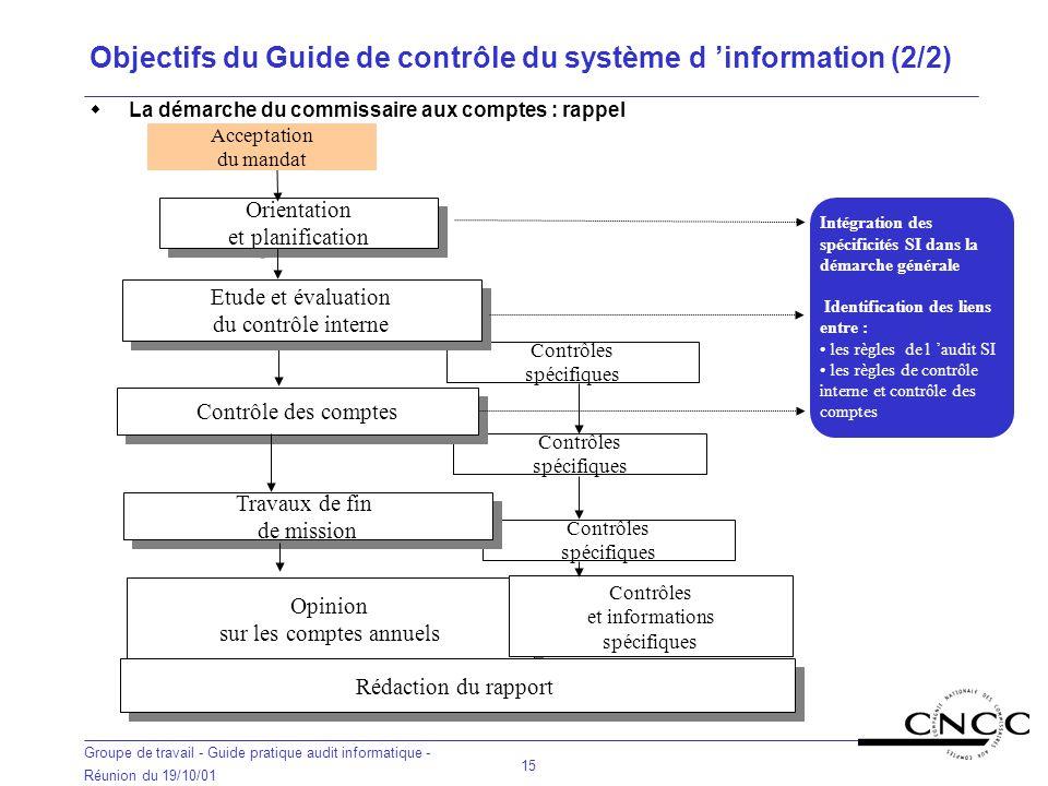 Objectifs du Guide de contrôle du système d 'information (2/2)