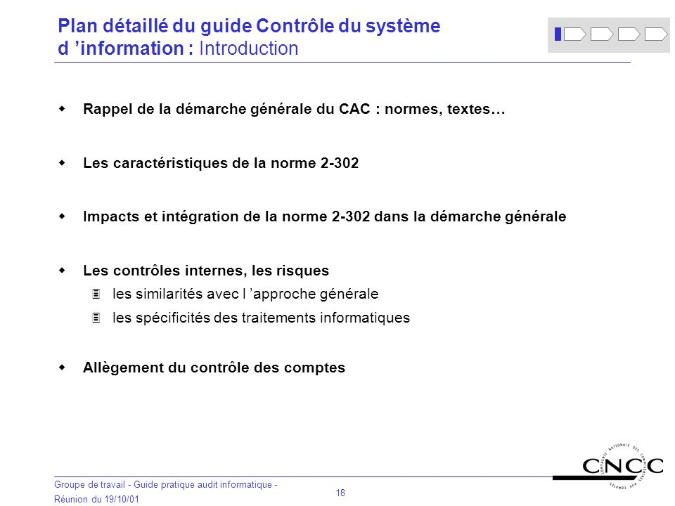 Plan détaillé du guide Contrôle du système d 'information : Introduction