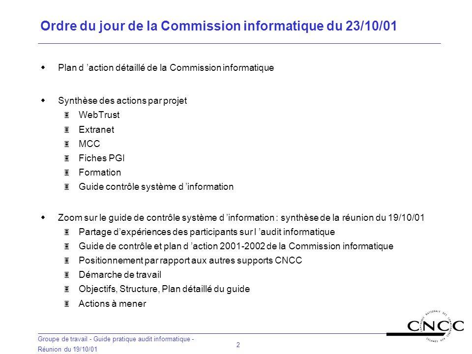 Ordre du jour de la Commission informatique du 23/10/01