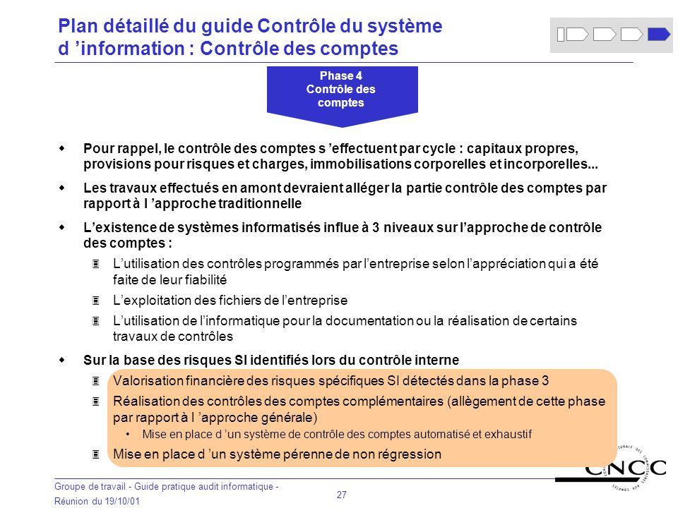 Plan détaillé du guide Contrôle du système d 'information : Contrôle des comptes