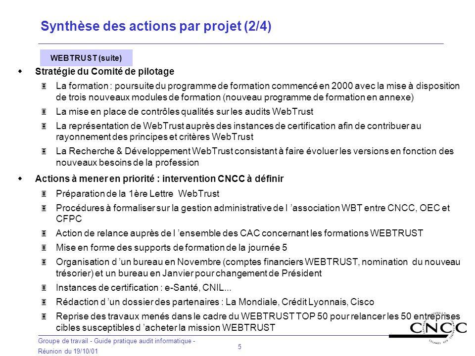 Synthèse des actions par projet (2/4)