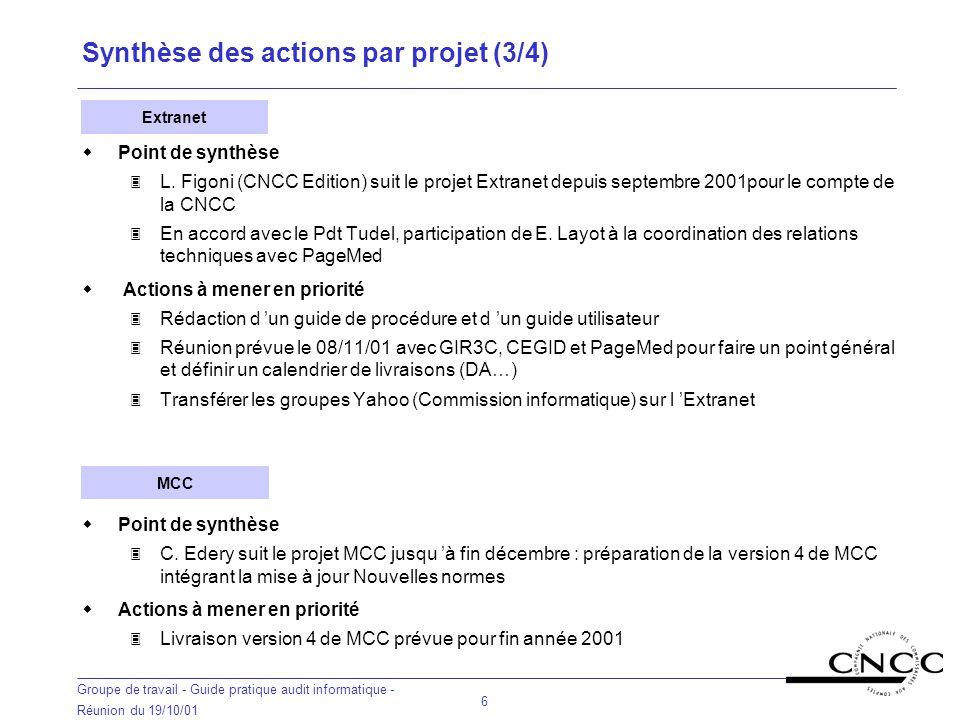 Synthèse des actions par projet (3/4)