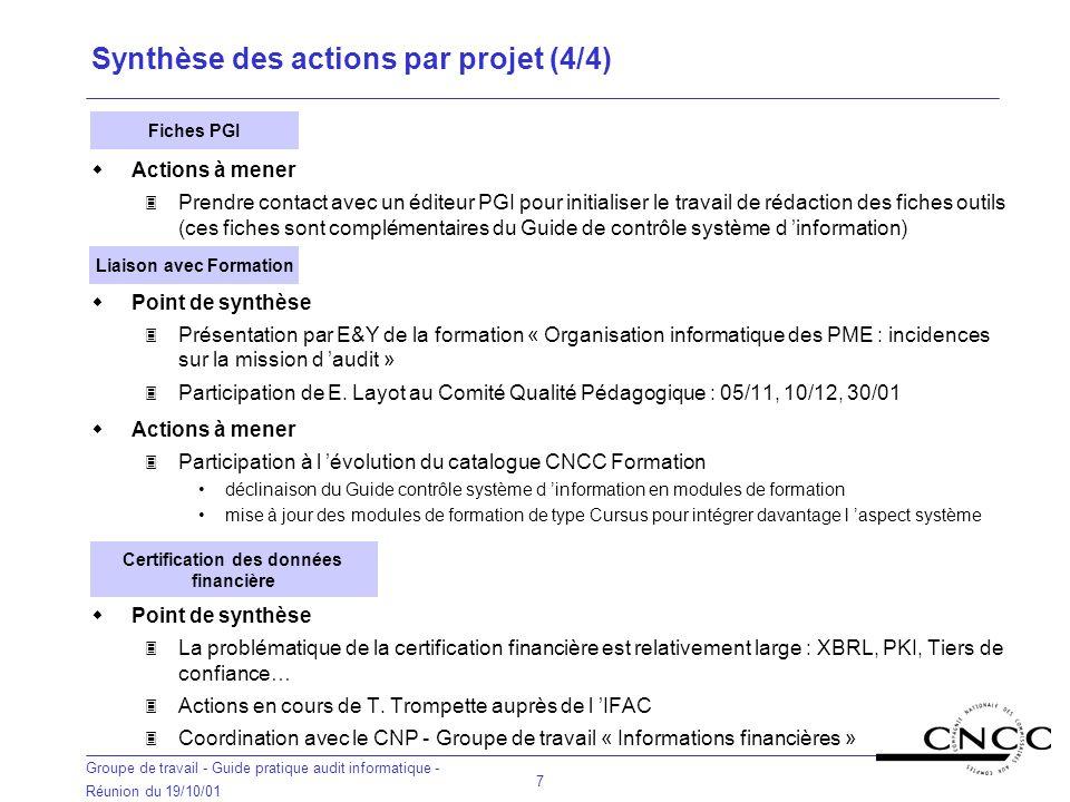 Synthèse des actions par projet (4/4)