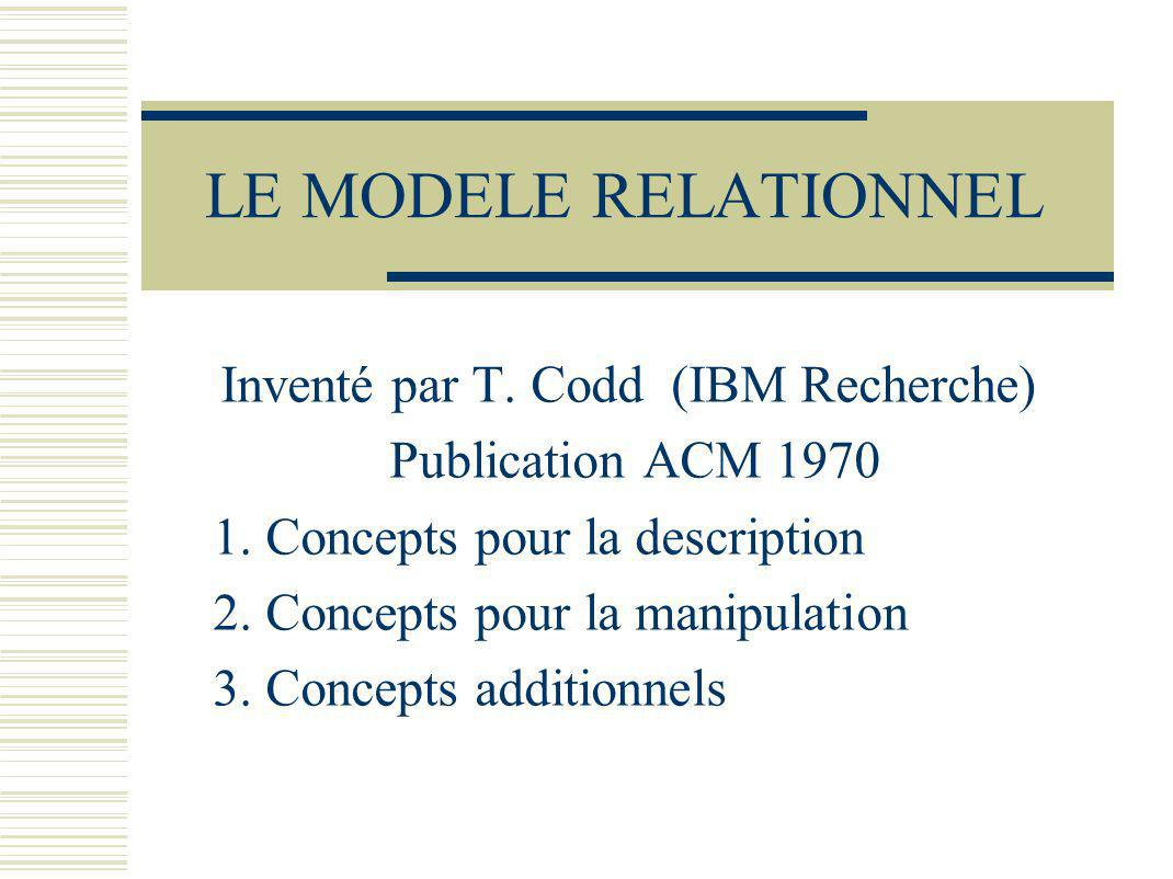 Inventé par T. Codd (IBM Recherche)