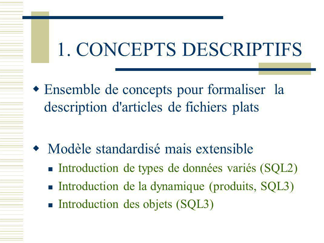 1. CONCEPTS DESCRIPTIFS Ensemble de concepts pour formaliser la description d articles de fichiers plats.