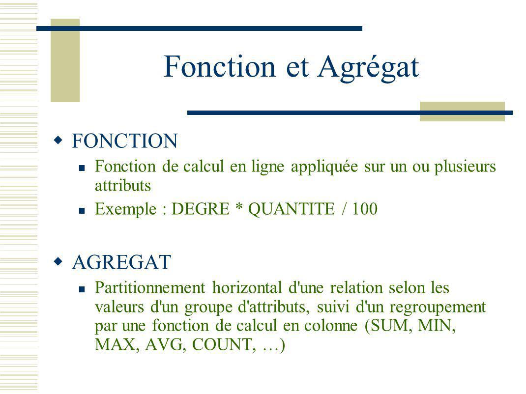 Fonction et Agrégat FONCTION AGREGAT