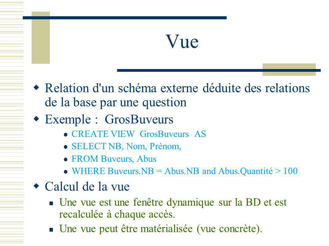 Vue Relation d un schéma externe déduite des relations de la base par une question. Exemple : GrosBuveurs.