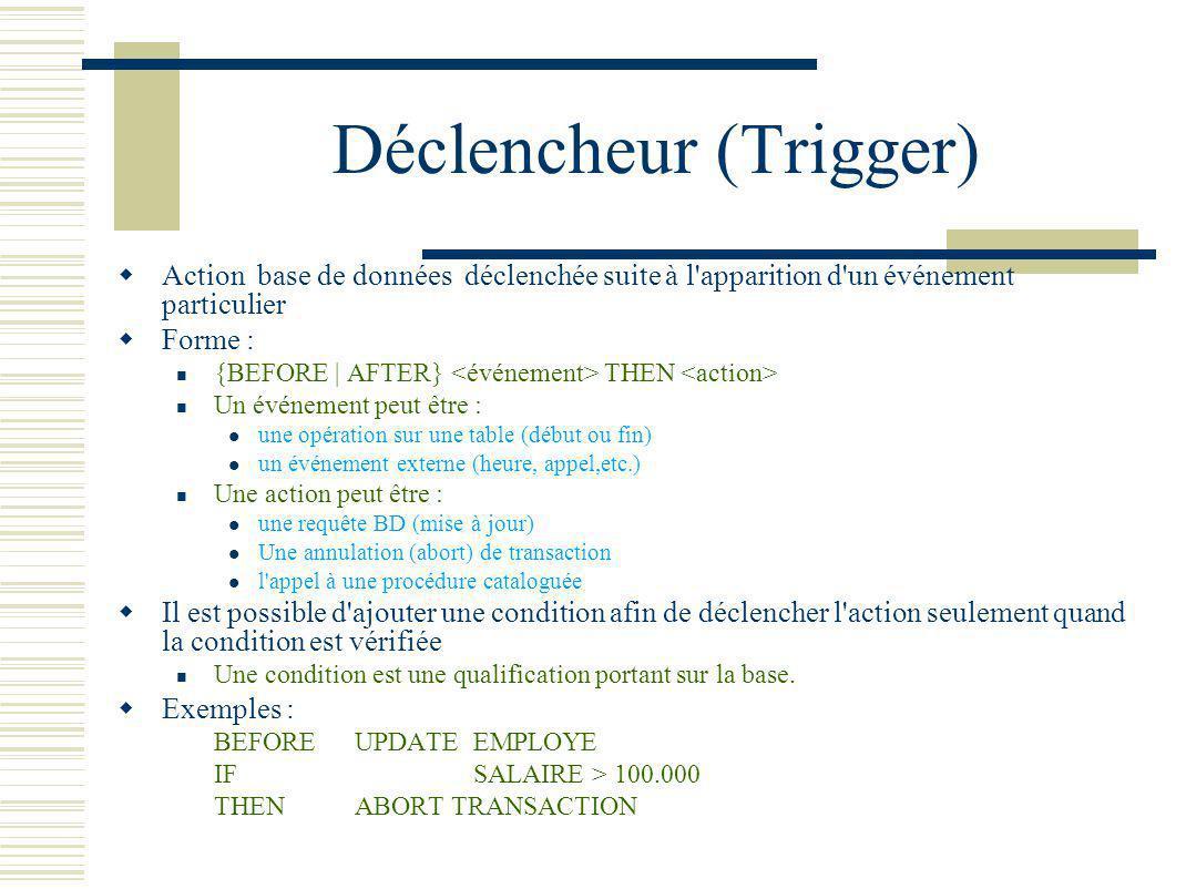 Déclencheur (Trigger)