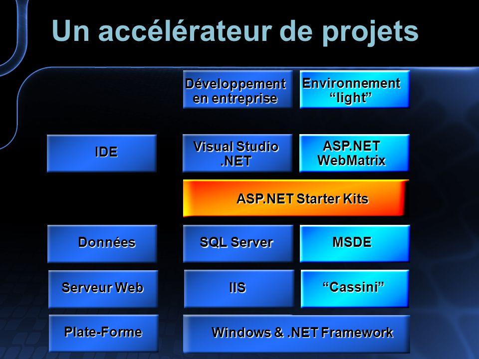 Un accélérateur de projets